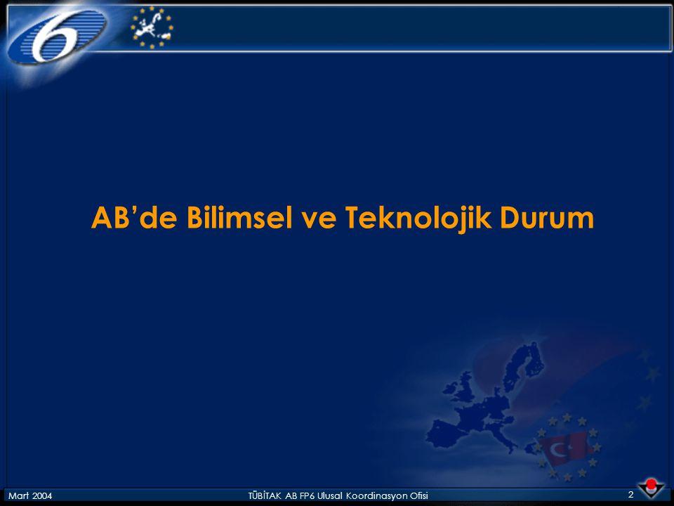 Mart 2004TÜBİTAK AB FP6 Ulusal Koordinasyon Ofisi 13 Bir Diğer Önemli Yarar TÜRKİYE'DEKİ ARAŞTIRMA KAVRAMINI VE YAKLAŞIMINI YENİDEN ŞEKİLLENDİRME VE YAPILANDIRMADA ÖRNEK TEŞKİL ETME Yani: Avrupa Araştırma Alanı felsefesini Türkiye Araştırma Alanı felsefesine dönüştürme.