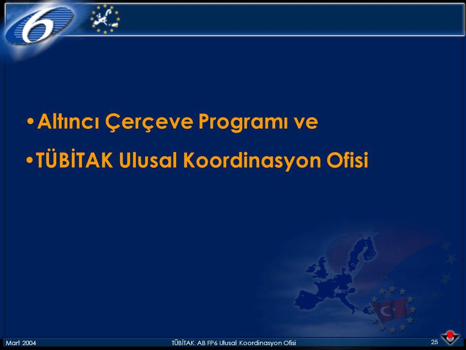Mart 2004TÜBİTAK AB FP6 Ulusal Koordinasyon Ofisi 25 Altıncı Çerçeve Programı ve TÜBİTAK Ulusal Koordinasyon Ofisi
