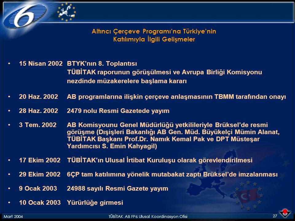 Mart 2004TÜBİTAK AB FP6 Ulusal Koordinasyon Ofisi 27 Altıncı Çerçeve Programı'na Türkiye'nin Katılımıyla İlgili Gelişmeler 15 Nisan 2002BTYK'nın 8. To