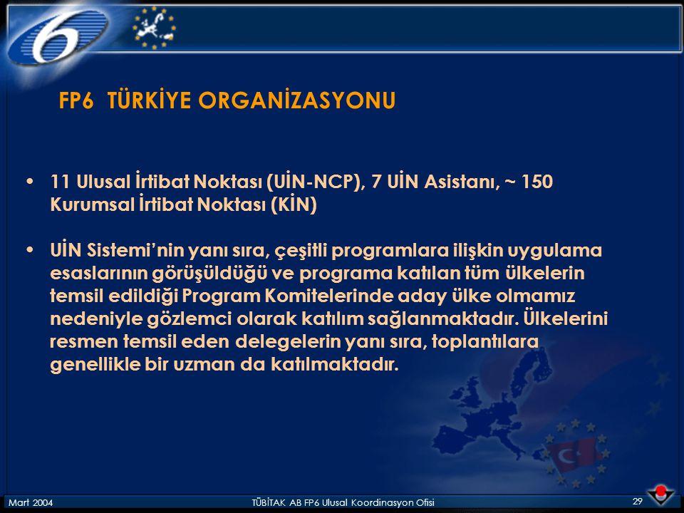 Mart 2004TÜBİTAK AB FP6 Ulusal Koordinasyon Ofisi 29 11 Ulusal İrtibat Noktası (UİN-NCP), 7 UİN Asistanı, ~ 150 Kurumsal İrtibat Noktası (KİN) UİN Sistemi'nin yanı sıra, çeşitli programlara ilişkin uygulama esaslarının görüşüldüğü ve programa katılan tüm ülkelerin temsil edildiği Program Komitelerinde aday ülke olmamız nedeniyle gözlemci olarak katılım sağlanmaktadır.