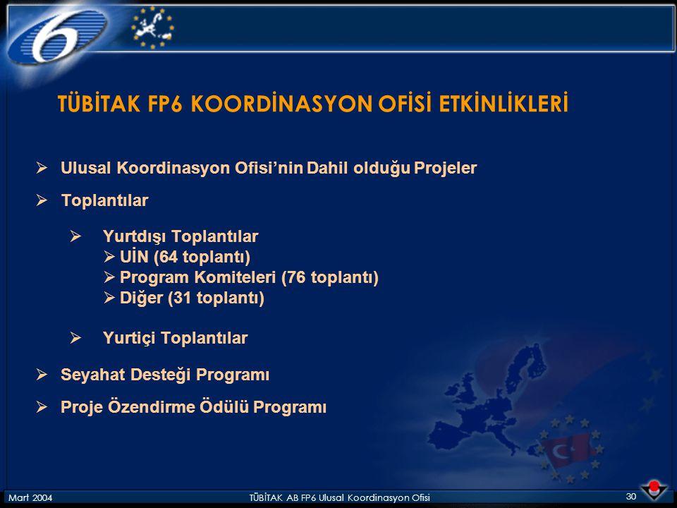 Mart 2004TÜBİTAK AB FP6 Ulusal Koordinasyon Ofisi 30 TÜBİTAK FP6 KOORDİNASYON OFİSİ ETKİNLİKLERİ  Ulusal Koordinasyon Ofisi'nin Dahil olduğu Projeler