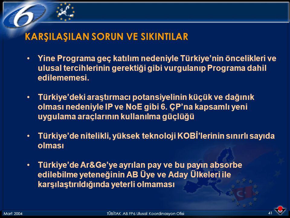 Mart 2004TÜBİTAK AB FP6 Ulusal Koordinasyon Ofisi 41 KARŞILAŞILAN SORUN VE SIKINTILAR Yine Programa geç katılım nedeniyle Türkiye'nin öncelikleri ve ulusal tercihlerinin gerektiği gibi vurgulanıp Programa dahil edilememesi.