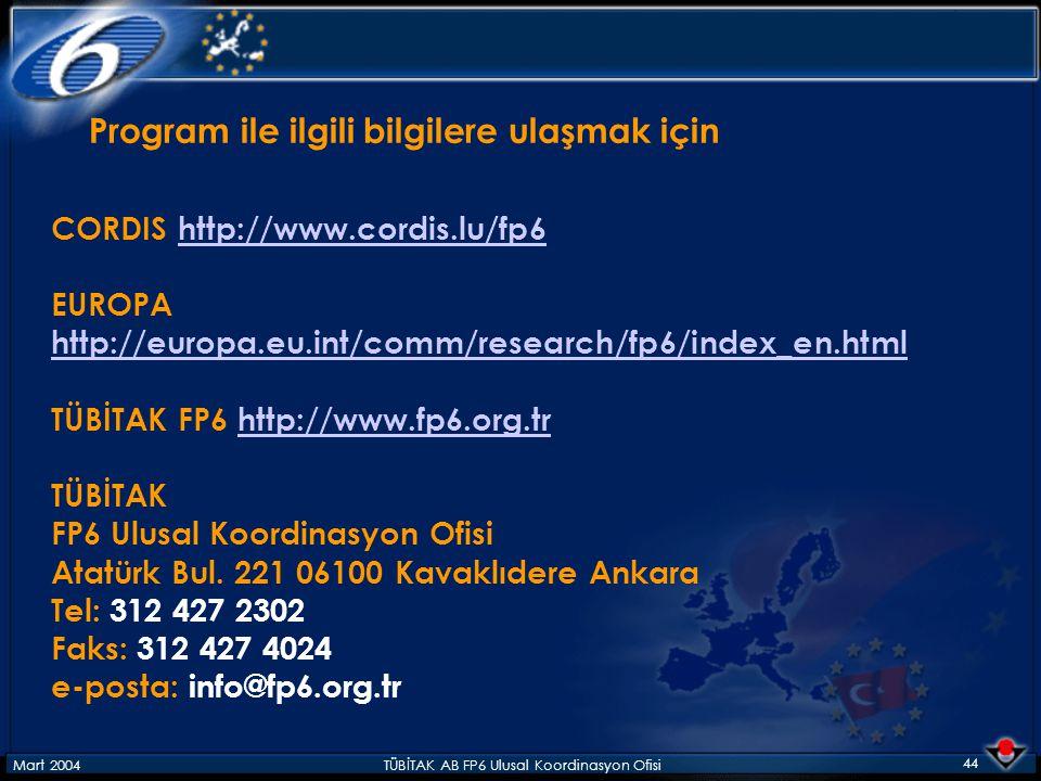 Mart 2004TÜBİTAK AB FP6 Ulusal Koordinasyon Ofisi 44 CORDIS http://www.cordis.lu/fp6 EUROPA http://europa.eu.int/comm/research/fp6/index_en.html TÜBİTAK FP6 http://www.fp6.org.tr TÜBİTAK FP6 Ulusal Koordinasyon Ofisi Atatürk Bul.