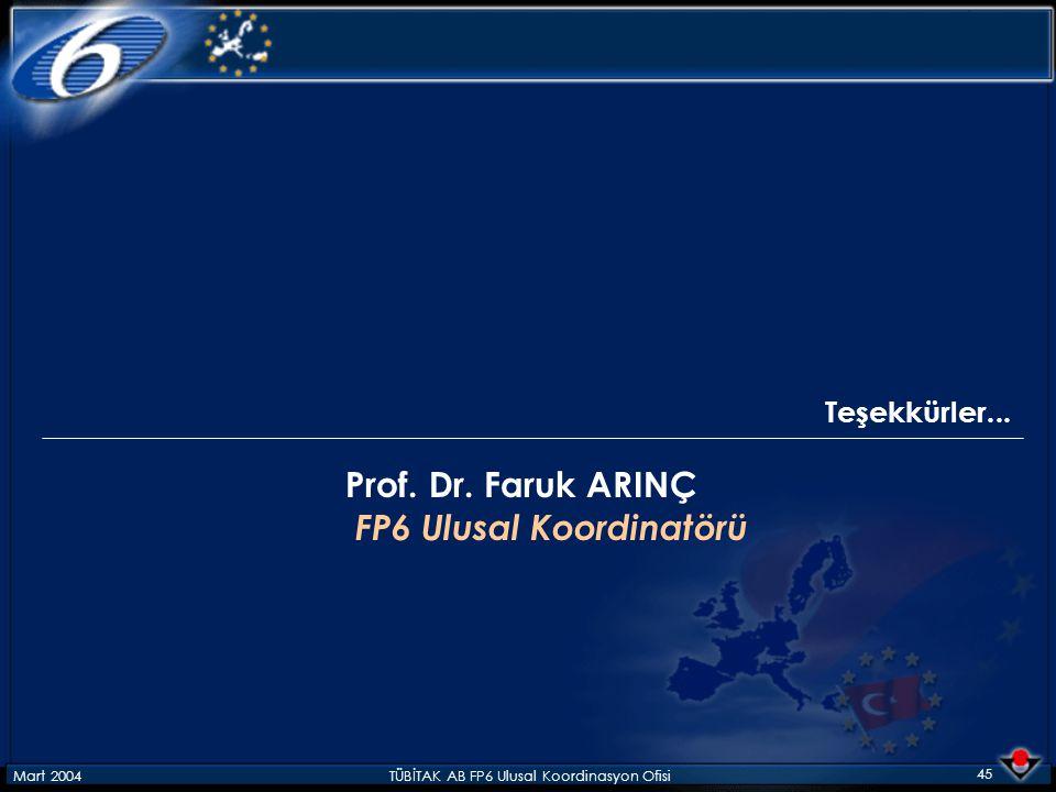Mart 2004TÜBİTAK AB FP6 Ulusal Koordinasyon Ofisi 45 Teşekkürler... Prof. Dr. Faruk ARINÇ FP6 Ulusal Koordinatörü