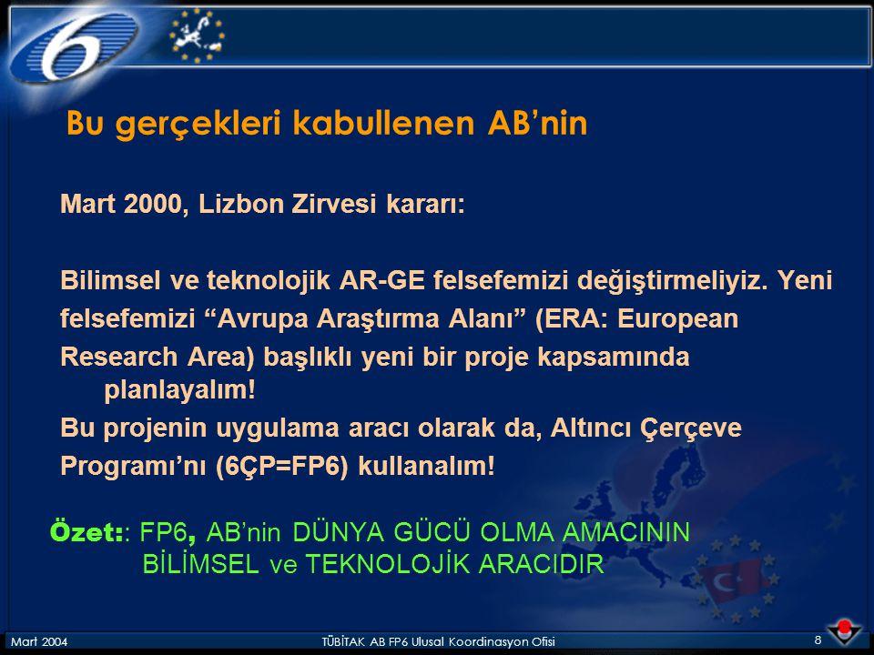 Mart 2004TÜBİTAK AB FP6 Ulusal Koordinasyon Ofisi 8 Mart 2000, Lizbon Zirvesi kararı: Bilimsel ve teknolojik AR-GE felsefemizi değiştirmeliyiz.