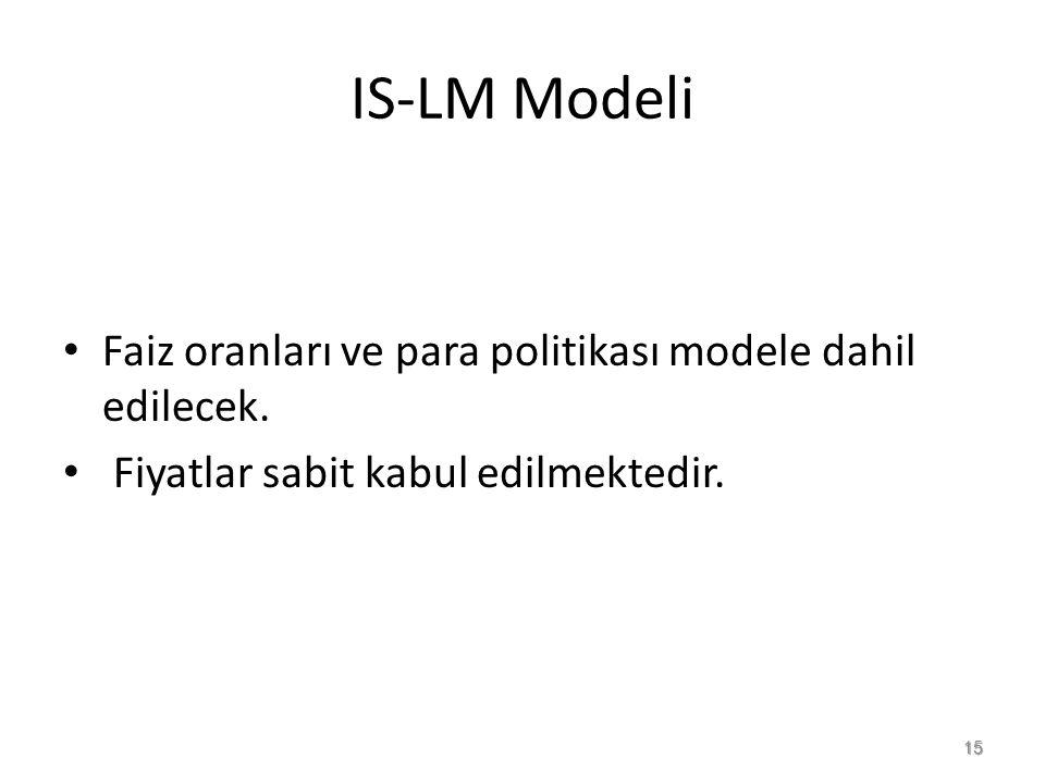IS-LM Modeli Faiz oranları ve para politikası modele dahil edilecek. Fiyatlar sabit kabul edilmektedir. 15