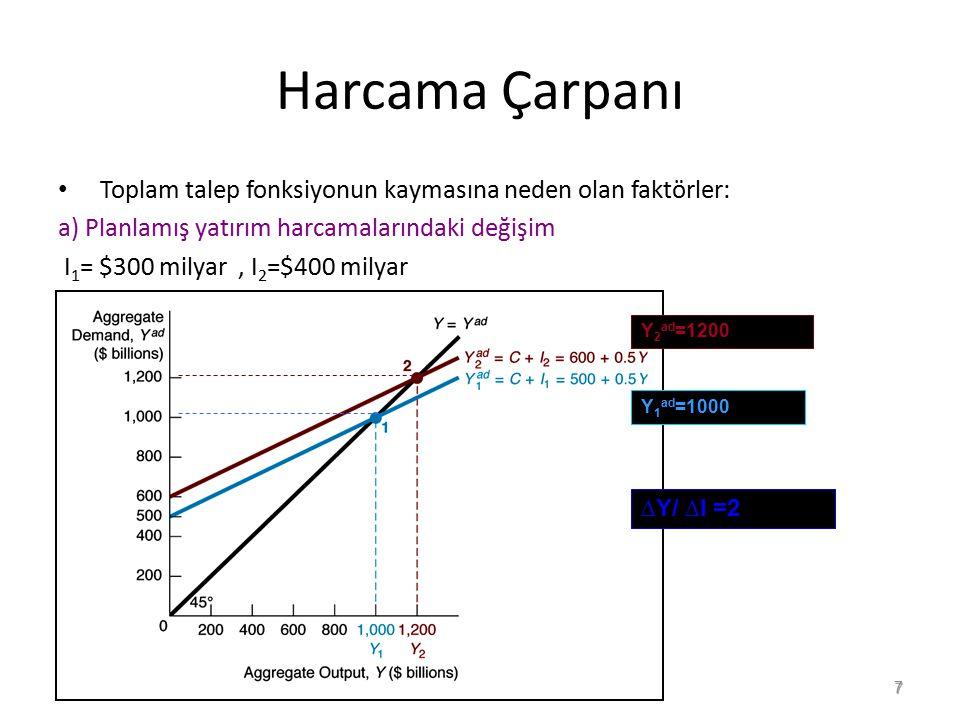 Harcama Çarpanı Toplam talep fonksiyonun kaymasına neden olan faktörler: a) Planlamış yatırım harcamalarındaki değişim I 1 = $300 milyar, I 2 =$400 mi