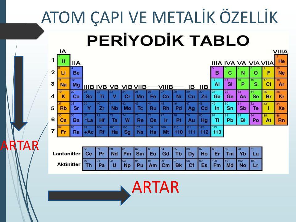 İYONLAŞMA ENERİSİ VE ELEKTRON İLGİSİ AZALIR ARTAR