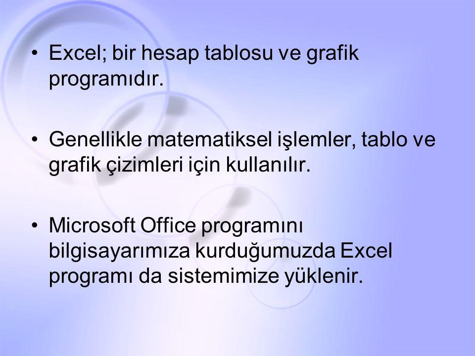 Excel; bir hesap tablosu ve grafik programıdır. Genellikle matematiksel işlemler, tablo ve grafik çizimleri için kullanılır. Microsoft Office programı