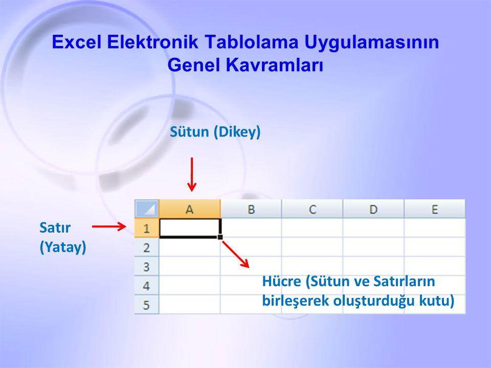 Excel Elektronik Tablolama Uygulamasının Genel Kavramları Sütun (Dikey) Hücre (Sütun ve Satırların birleşerek oluşturduğu kutu) Satır (Yatay)