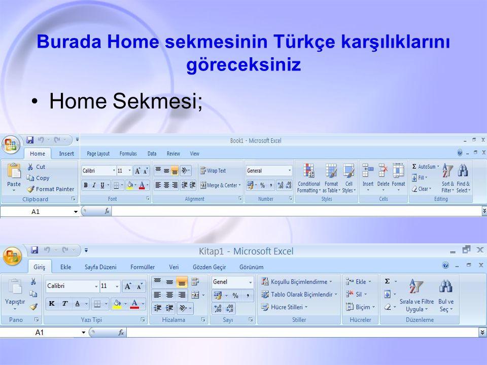 Burada Home sekmesinin Türkçe karşılıklarını göreceksiniz Home Sekmesi;