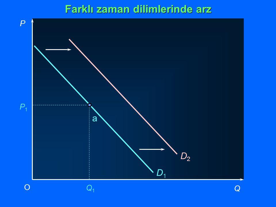 D1D1 D2D2 P1P1 Q1Q1 P Q O a
