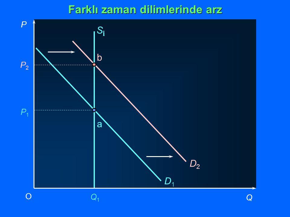 D1D1 D2D2 SiSi P1P1 P2P2 Q1Q1 P Q O a b