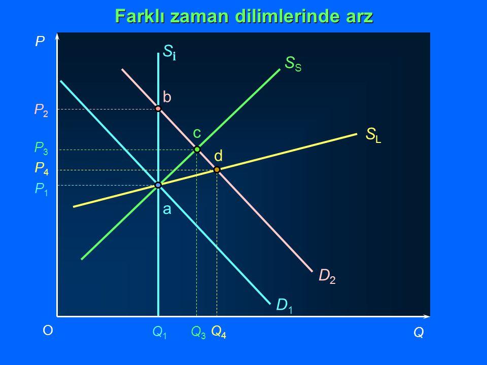 D1D1 D2D2 SiSi S SLSL P1P1 P3P3 P2P2 Q1Q1 Q3Q3 P Q O a b c P4P4 Q4Q4 d