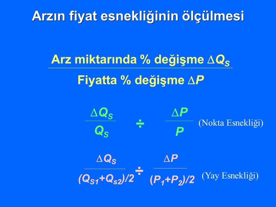 Arz miktarında % değişme  Q S Fiyatta % değişme  P ÷ QSQS QSQS PP P ÷ QSQS (Q S1 +Q s2 )/2 PP (P 1 +P 2 )/2 Arzın fiyat esnekliğinin ölçülmesi (Nokta Esnekliği) (Yay Esnekliği)