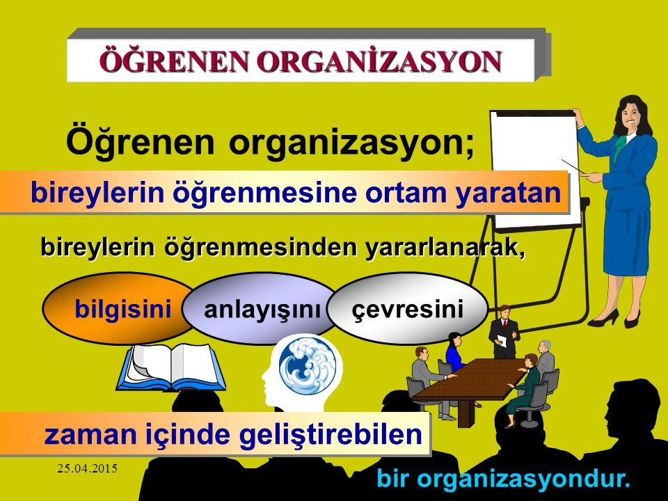 25.04.2015112 Öğrenen organizasyon; bireylerin öğrenmesine ortam yaratan bireylerin öğrenmesinden yararlanarak, bilgisinianlayışınıçevresini bir organ