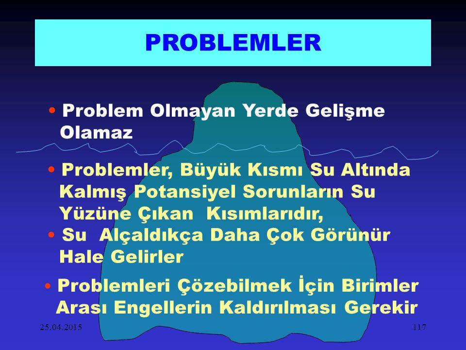 25.04.2015117 PROBLEMLER Problemler, Büyük Kısmı Su Altında Kalmış Potansiyel Sorunların Su Yüzüne Çıkan Kısımlarıdır, Su Alçaldıkça Daha Çok Görünür