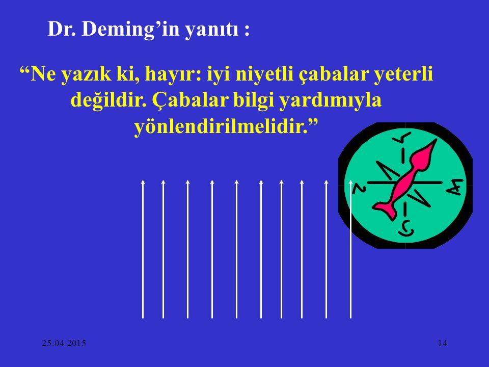 """25.04.201514 Dr. Deming'in yanıtı : """"Ne yazık ki, hayır: iyi niyetli çabalar yeterli değildir. Çabalar bilgi yardımıyla yönlendirilmelidir."""""""