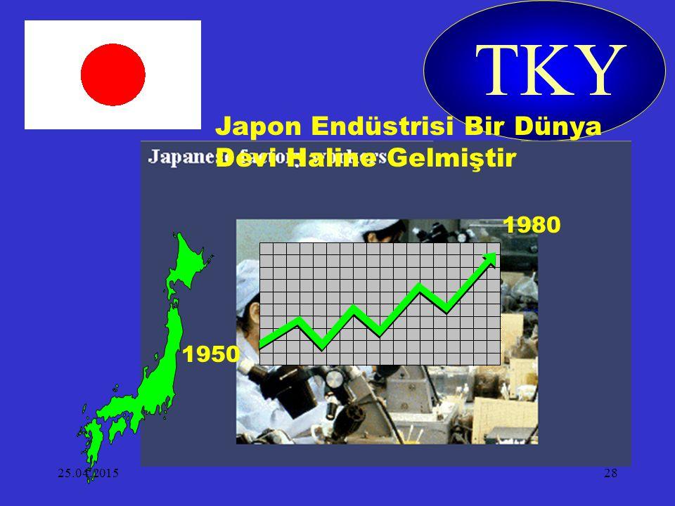 25.04.201528 TKY 1980 1950 Japon Endüstrisi Bir Dünya Devi Haline Gelmiştir
