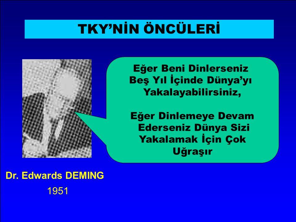 25.04.201529 TKY'NİN ÖNCÜLERİ Dr.