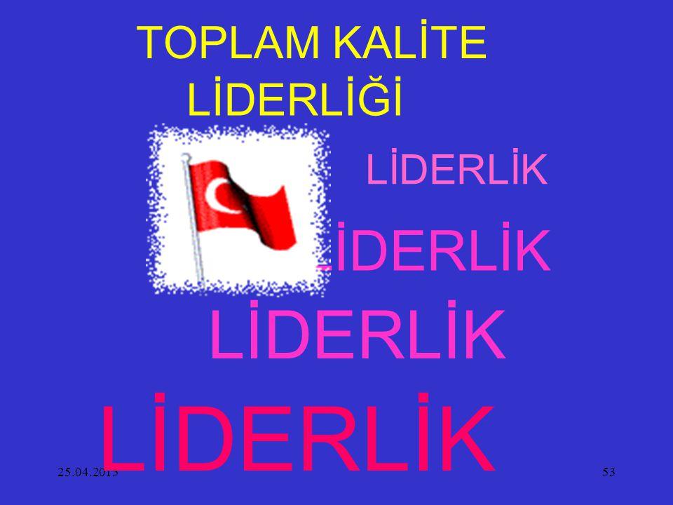 25.04.201553 TOPLAM KALİTE LİDERLİĞİ LİDERLİK