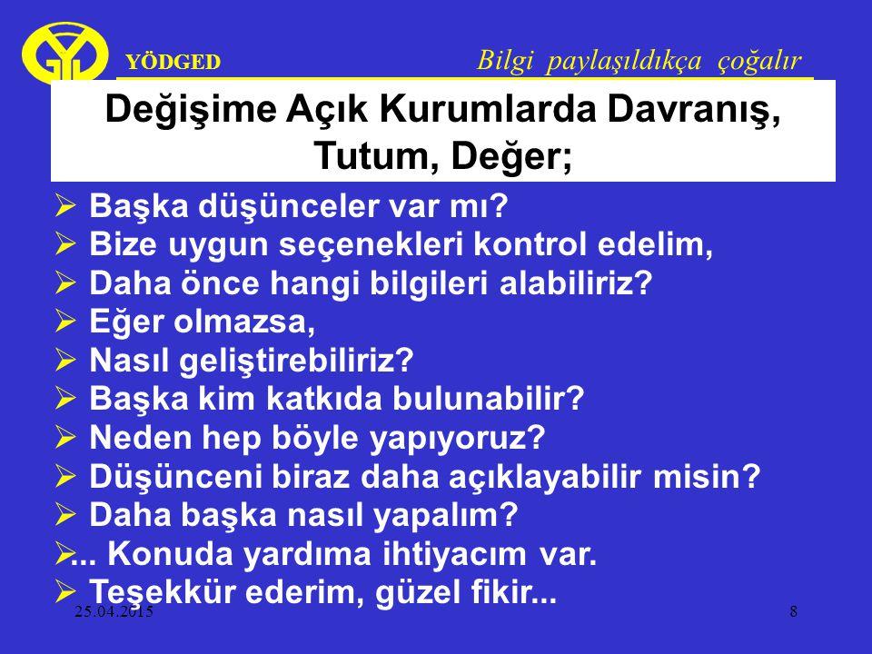25.04.201599 Bakan Müsteşar ve Yrd.Genel Müdür ve Yrd.