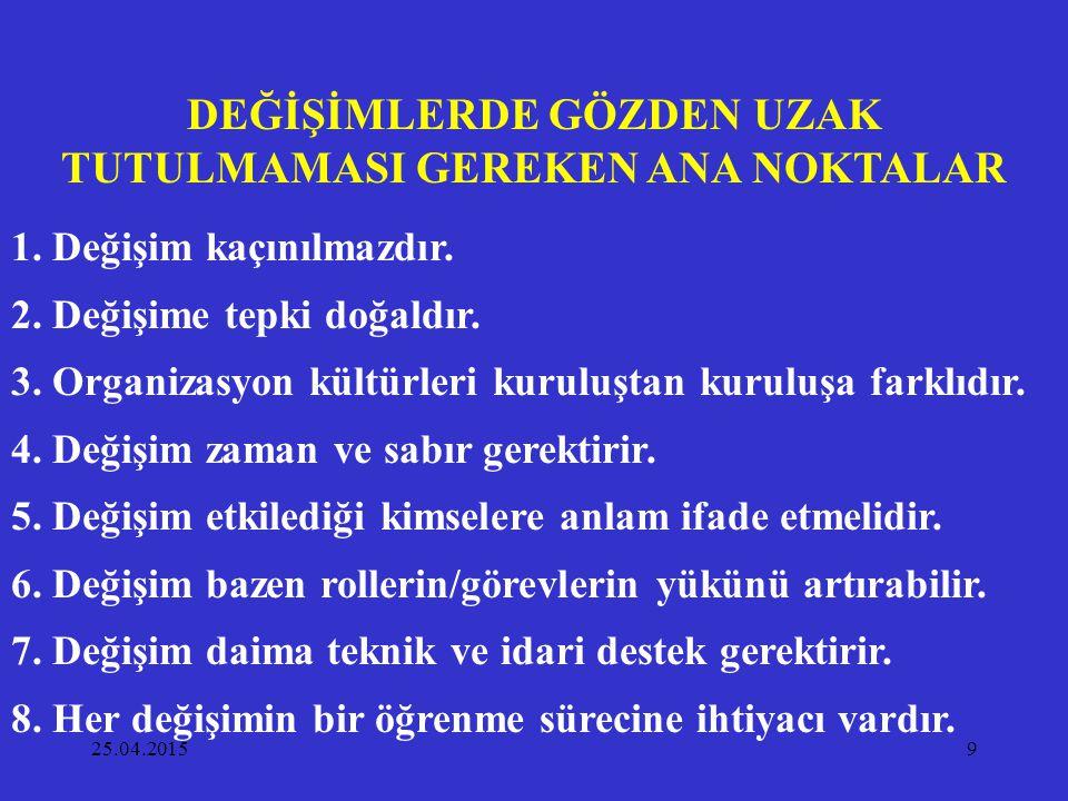 25.04.2015110 SÜREKLİ EĞİTİM ve ÖĞRENEN ORGANİZASYON
