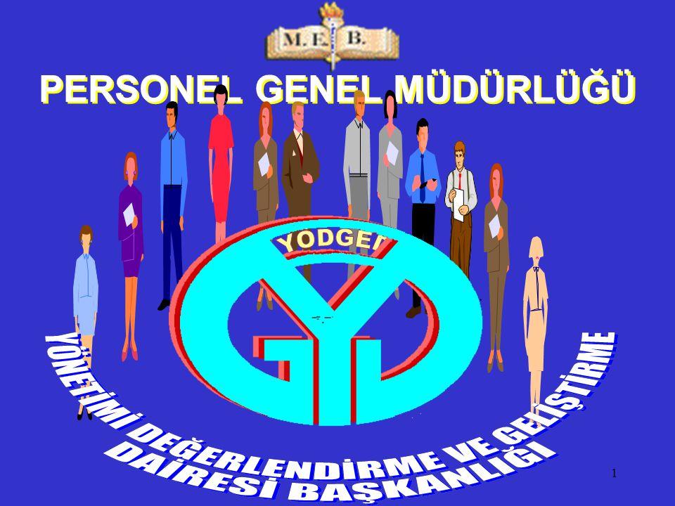 62 Fiziksel güç + Zihinsel beceri + Gönül Gücü Grupsal katılım Bireysel katılım HERKESİN KATILIMI