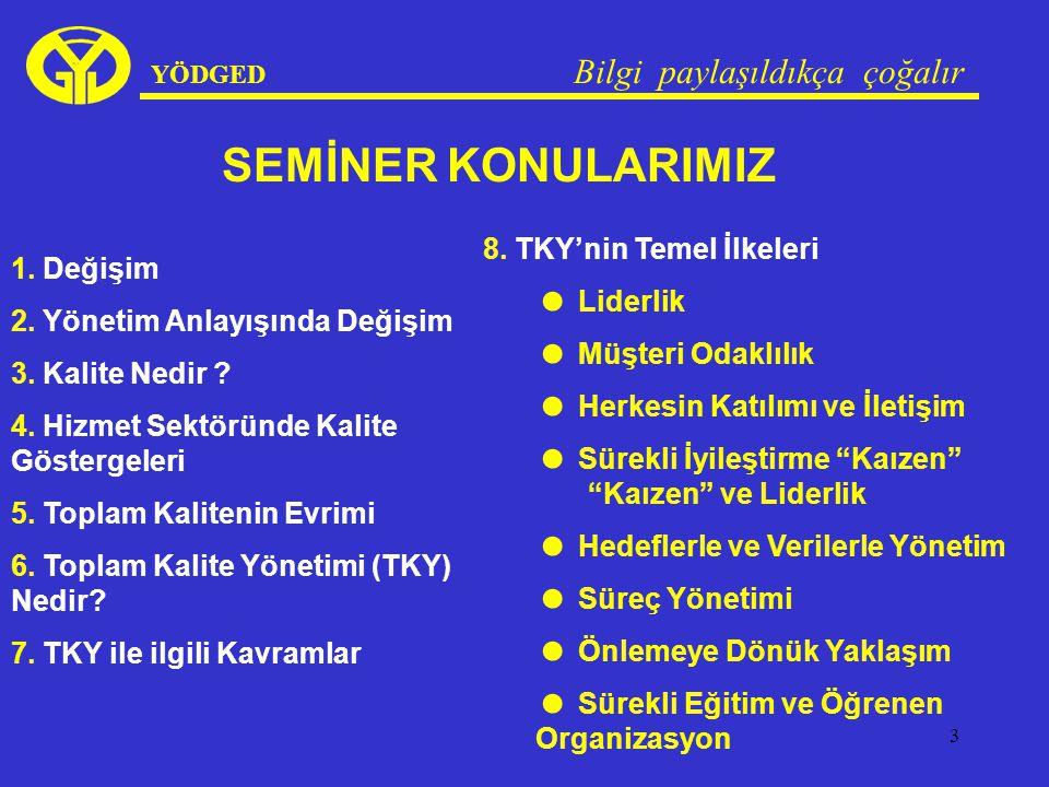 104 YARARLANILAN KAYNAKLAR AKGÜL, A.Yeni Türkiye Dergisi Kalite Özel Sayısı.