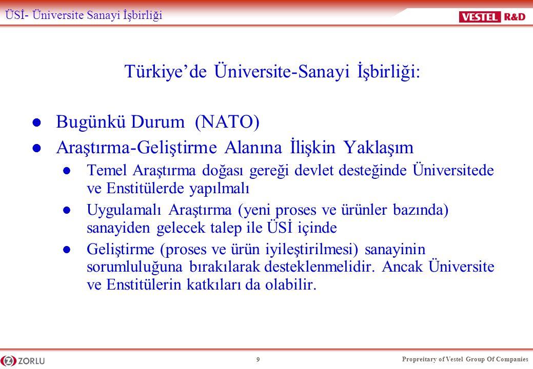 Propreitary of Vestel Group Of Companies 9 ÜSİ- Üniversite Sanayi İşbirliği Türkiye'de Üniversite-Sanayi İşbirliği: l Bugünkü Durum (NATO) l Araştırma-Geliştirme Alanına İlişkin Yaklaşım l Temel Araştırma doğası gereği devlet desteğinde Üniversitede ve Enstitülerde yapılmalı l Uygulamalı Araştırma (yeni proses ve ürünler bazında) sanayiden gelecek talep ile ÜSİ içinde l Geliştirme (proses ve ürün iyileştirilmesi) sanayinin sorumluluğuna bırakılarak desteklenmelidir.