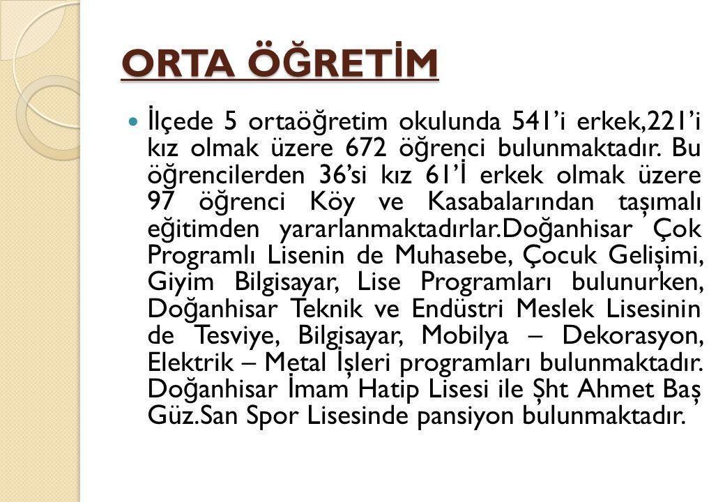 ORTA Ö Ğ RET İ M İ lçede 5 ortaö ğ retim okulunda 541'i erkek,221'i kız olmak üzere 672 ö ğ renci bulunmaktadır.