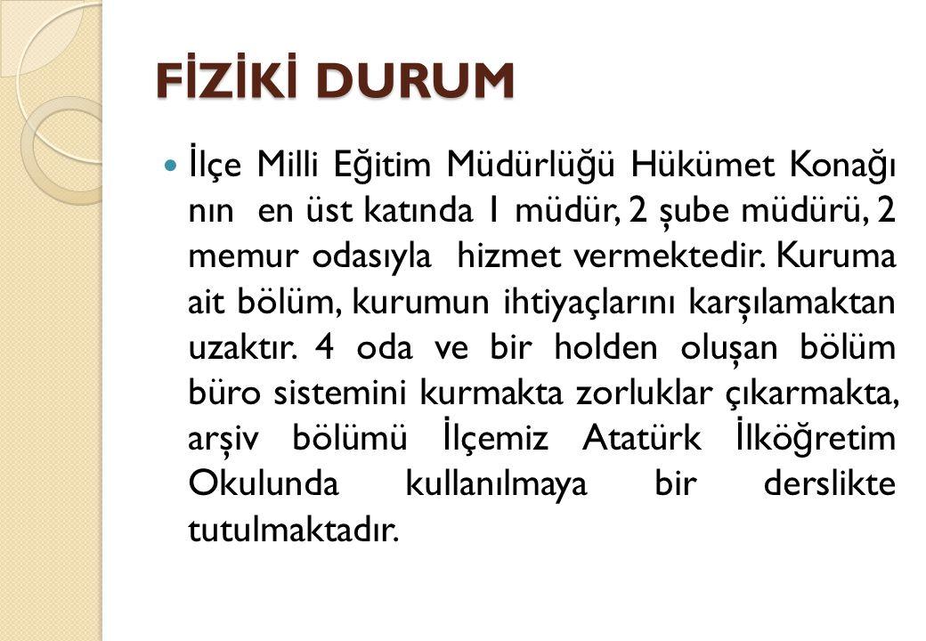 F İ Z İ K İ DURUM İ lçe Milli E ğ itim Müdürlü ğ ü Hükümet Kona ğ ı nın en üst katında 1 müdür, 2 şube müdürü, 2 memur odasıyla hizmet vermektedir.
