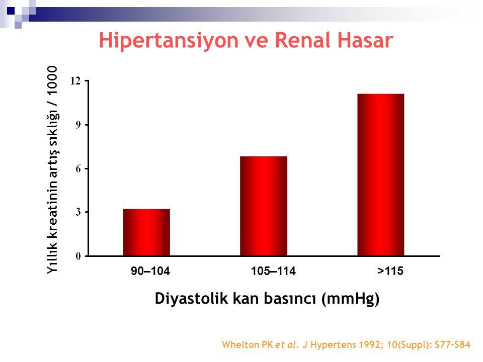 Hipertansiyon ve Renal Hasar Yıllık kreatinin artış sıklığı / 1000 Diyastolik kan basıncı (mmHg) Whelton PK et al. J Hypertens 1992; 10(Suppl): S77–S8