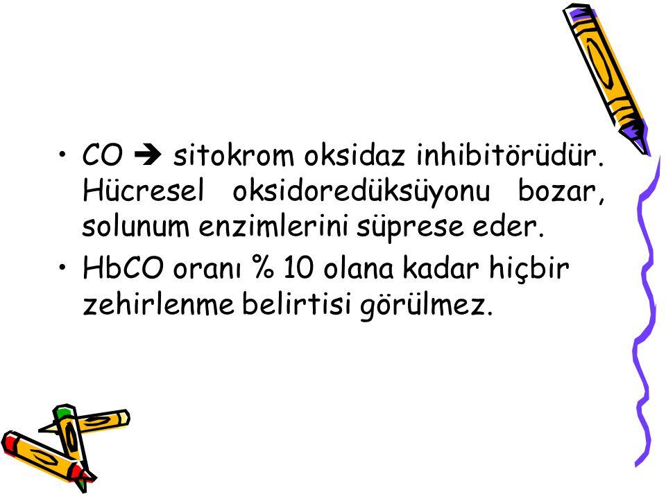 CO  sitokrom oksidaz inhibitörüdür. Hücresel oksidoredüksüyonu bozar, solunum enzimlerini süprese eder. HbCO oranı % 10 olana kadar hiçbir zehirlenme
