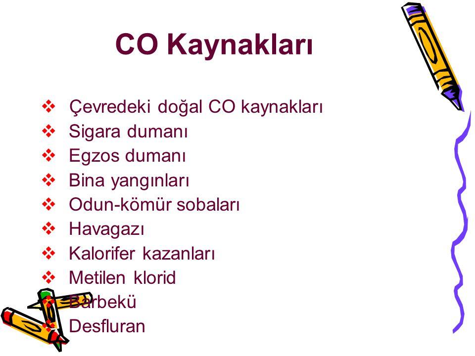 CO Kaynakları  Çevredeki doğal CO kaynakları  Sigara dumanı  Egzos dumanı  Bina yangınları  Odun-kömür sobaları  Havagazı  Kalorifer kazanları