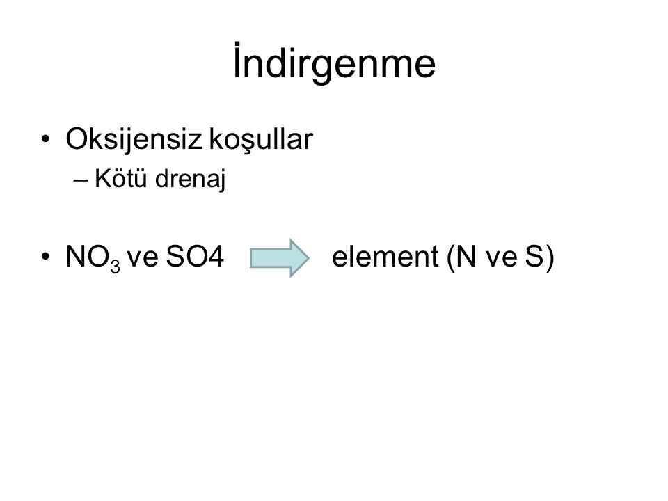 İndirgenme Oksijensiz koşullar –Kötü drenaj NO 3 ve SO4 element (N ve S)