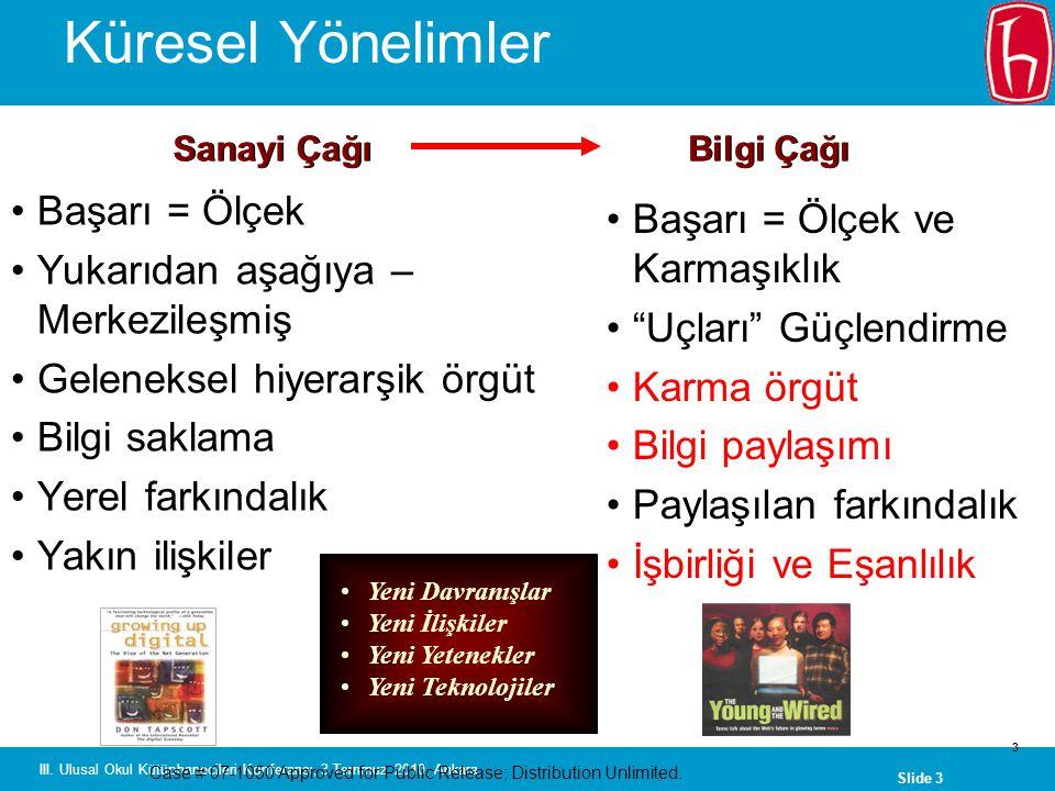 Slide 3 III.