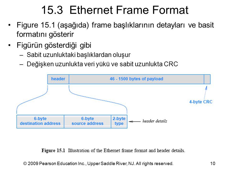 15.3 Ethernet Frame Format Figure 15.1 (aşağıda) frame başlıklarının detayları ve basit formatını gösterir Figürün gösterdiği gibi –Sabit uzunluktaki başlıklardan oluşur –Değişken uzunlukta veri yükü ve sabit uzunlukta CRC © 2009 Pearson Education Inc., Upper Saddle River, NJ.