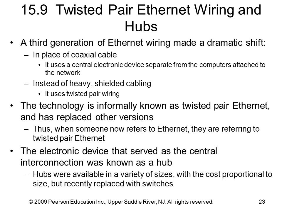 © 2009 Pearson Education Inc., Upper Saddle River, NJ. All rights reserved.23 15.9 Twisted Pair Ethernet Wiring and Hubs A third generation of Etherne