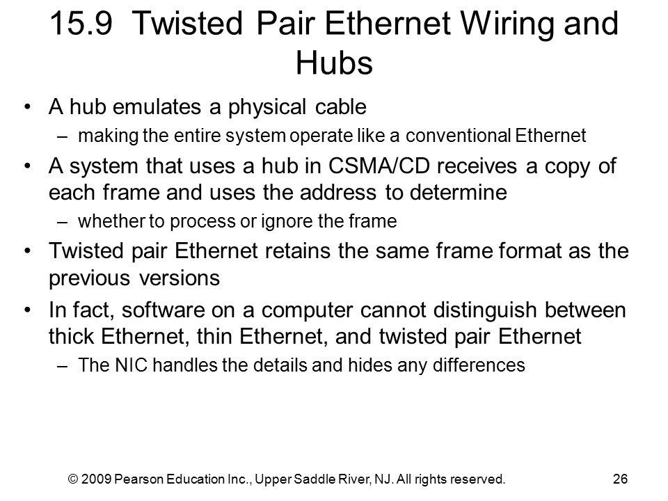 © 2009 Pearson Education Inc., Upper Saddle River, NJ. All rights reserved.26 15.9 Twisted Pair Ethernet Wiring and Hubs A hub emulates a physical cab