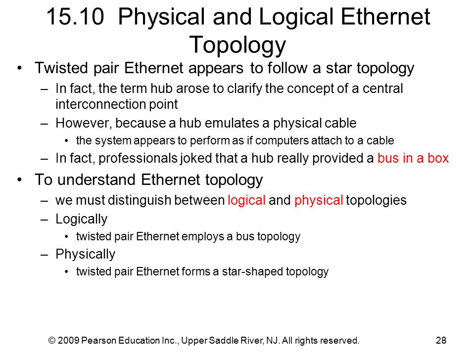 © 2009 Pearson Education Inc., Upper Saddle River, NJ. All rights reserved.28 15.10 Physical and Logical Ethernet Topology Twisted pair Ethernet appea