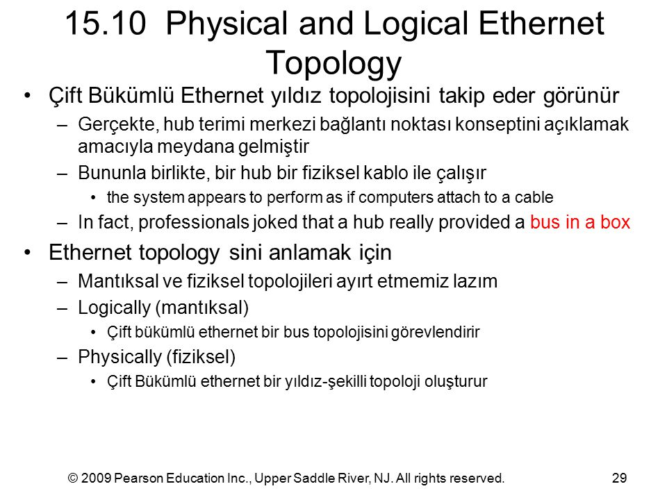 © 2009 Pearson Education Inc., Upper Saddle River, NJ. All rights reserved.29 15.10 Physical and Logical Ethernet Topology Çift Bükümlü Ethernet yıldı