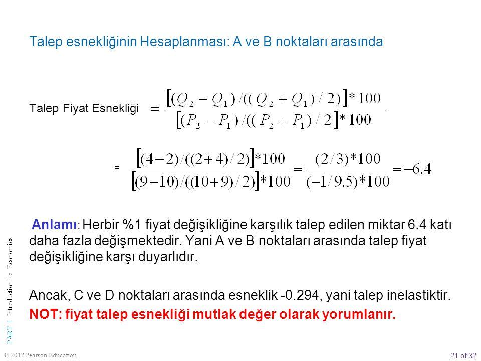 21 of 32 PART I Introduction to Economics © 2012 Pearson Education Talep esnekliğinin Hesaplanması: A ve B noktaları arasında Talep Fiyat Esnekliği =