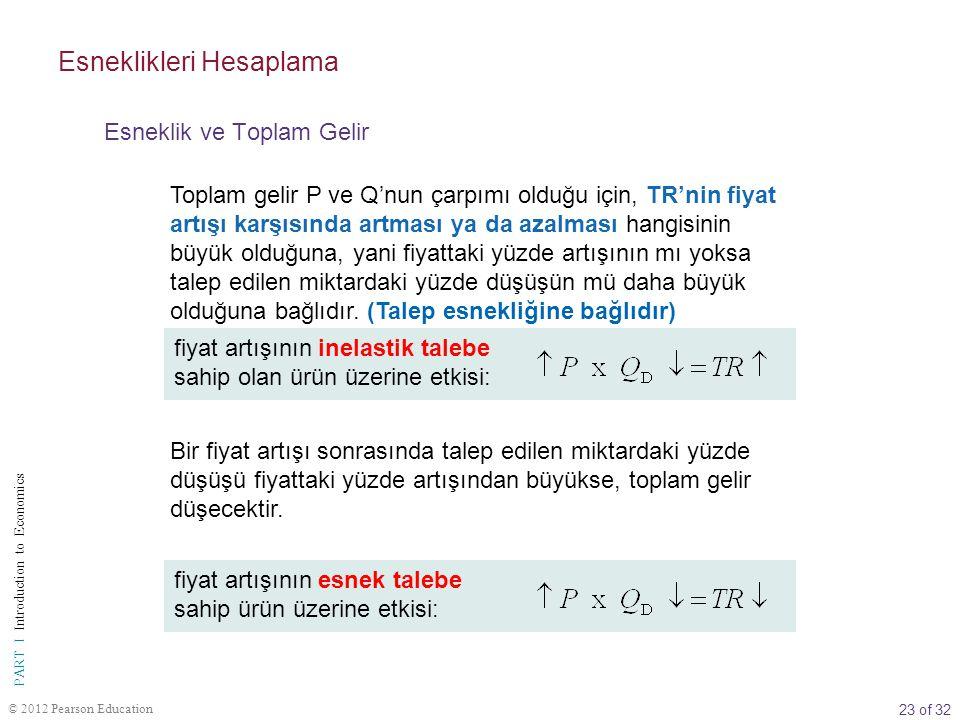 23 of 32 PART I Introduction to Economics © 2012 Pearson Education Toplam gelir P ve Q'nun çarpımı olduğu için, TR'nin fiyat artışı karşısında artması