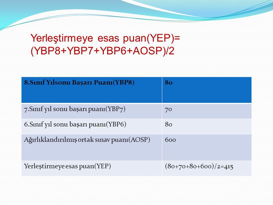 8.Sınıf Yılsonu Başarı Puanı(YBP8)80 7.Sınıf yıl sonu başarı puanı(YBP7)70 6.Sınıf yıl sonu başarı puanı(YBP6)80 Ağırlıklandırılmış ortak sınav puanı(AOSP)600 Yerleştirmeye esas puan(YEP)(80+70+80+600)/2=415 Yerleştirmeye esas puan(YEP)= (YBP8+YBP7+YBP6+AOSP)/2