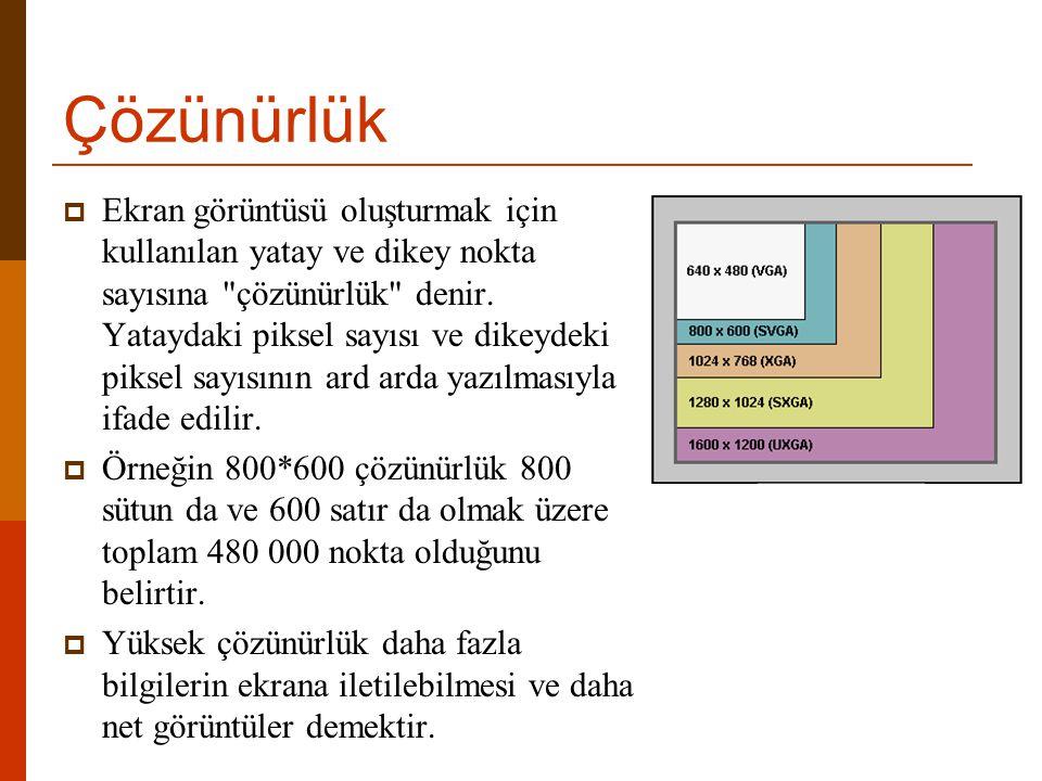Çözünürlük  Ekran görüntüsü oluşturmak için kullanılan yatay ve dikey nokta sayısına