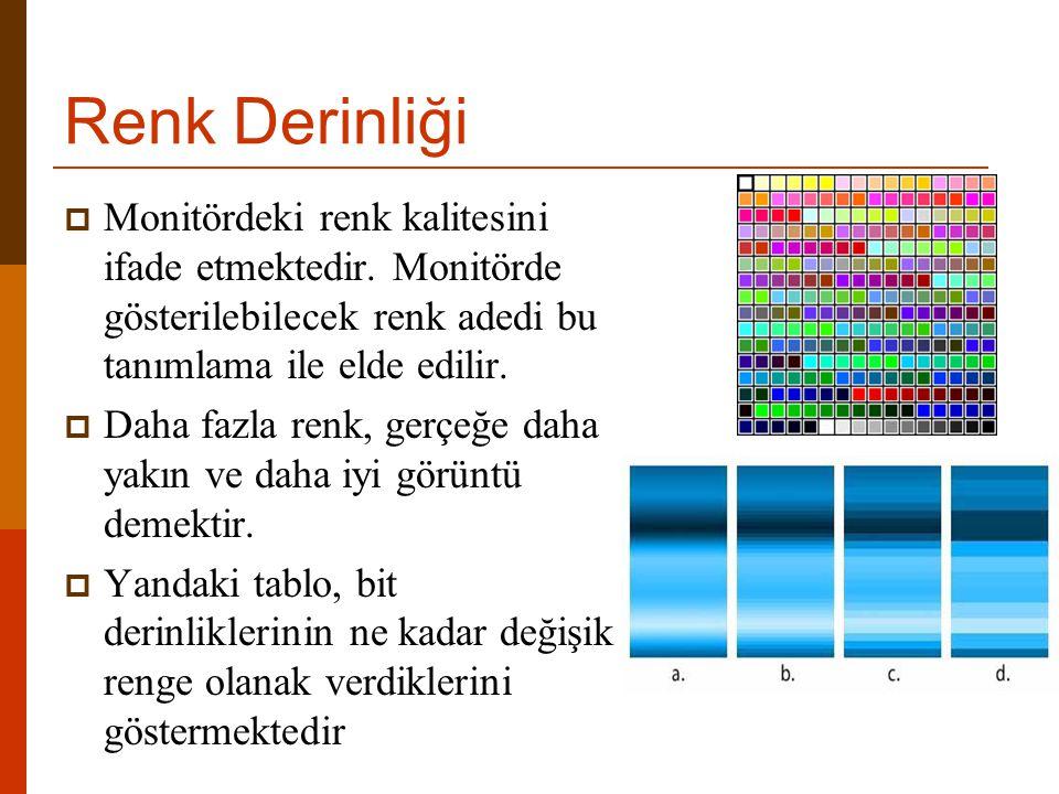 Renk Derinliği  Monitördeki renk kalitesini ifade etmektedir. Monitörde gösterilebilecek renk adedi bu tanımlama ile elde edilir.  Daha fazla renk,