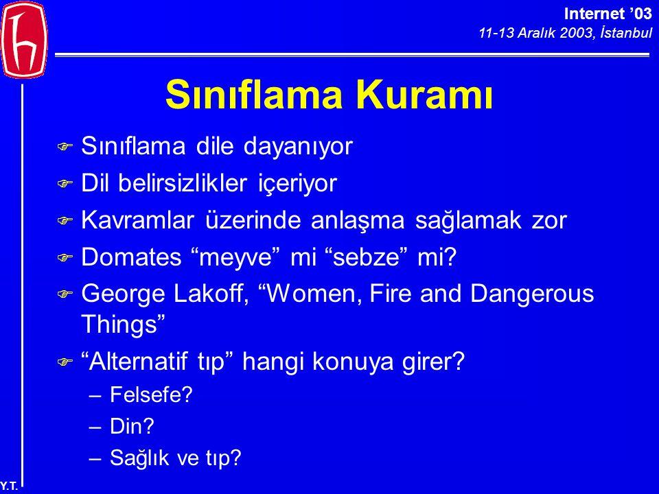 Internet '03 11-13 Aralık 2003, İstanbul Y.T. Sınıflama Kuramı F Sınıflama dile dayanıyor F Dil belirsizlikler içeriyor F Kavramlar üzerinde anlaşma s