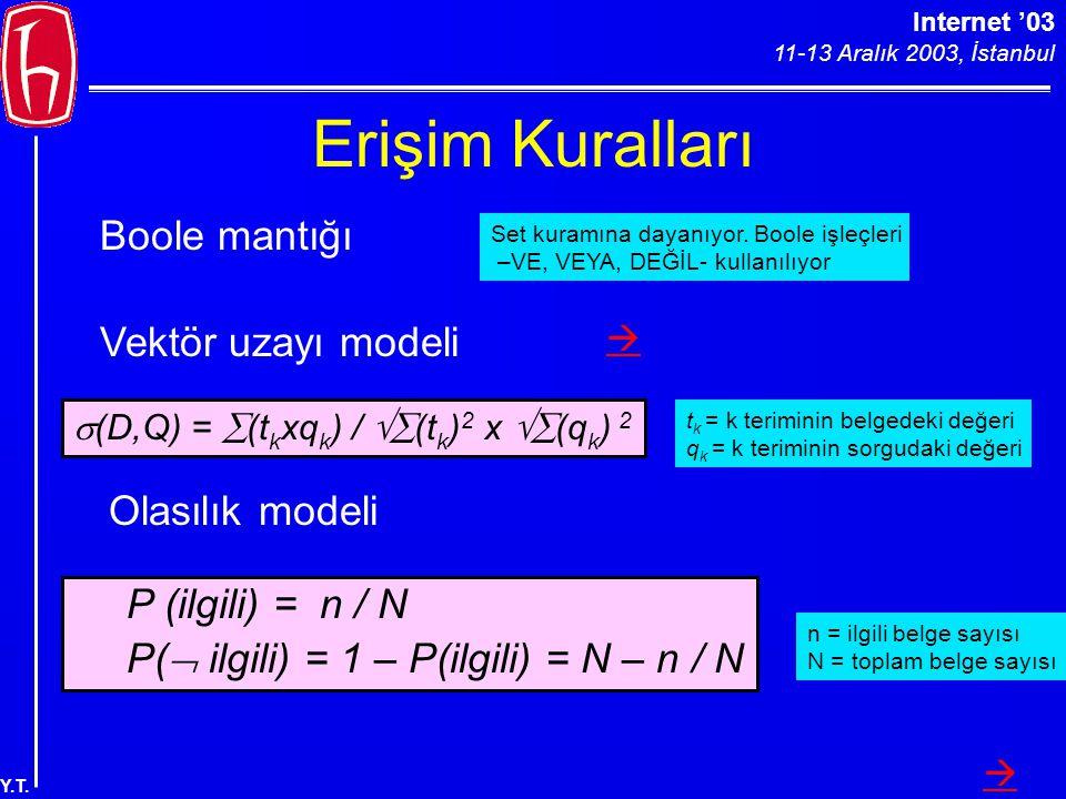 Internet '03 11-13 Aralık 2003, İstanbul Y.T. Erişim Kuralları Boole mantığı Vektör uzayı modeli Olasılık modeli  (D,Q) =  (t k xq k ) /  (t k ) 2