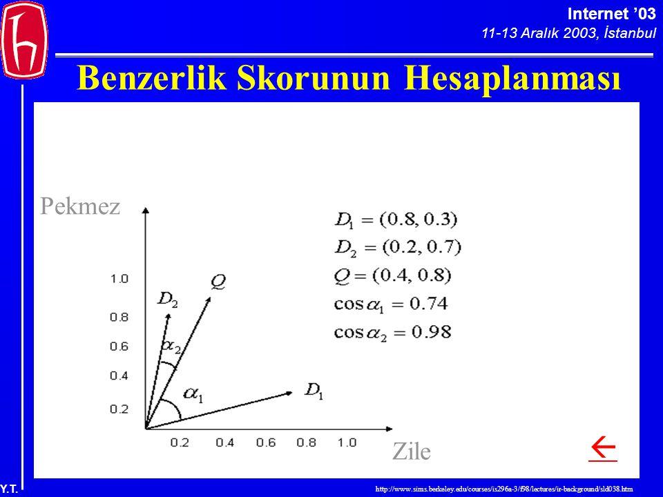 Internet '03 11-13 Aralık 2003, İstanbul Y.T. Benzerlik Skorunun Hesaplanması Slide 38 of 79 Zile Pekmez http://www.sims.berkeley.edu/courses/is296a-3